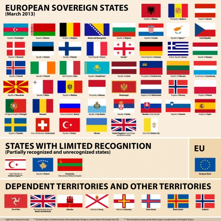 Vector set of Flags of European sovereign, partially recognised states and Dependent territories  March 2013   Vector