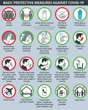 Basisbeschermingsmaatregelen tegen coronavirusziekte COVID-19. infographic gezondheidszorg en geneeskunde