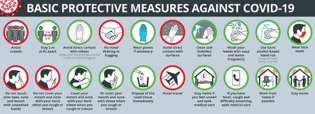 Basic protective measures against coronavirus disease COVID-19. healthcare and medicine infographic Vektorové ilustrace