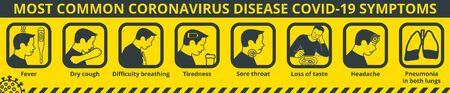 Coronavirus disease COVID-19 symptoms. healthcare and medicine infographic Vektorové ilustrace
