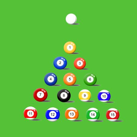 billiard: Billiard Triangle
