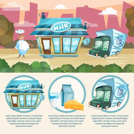 milkman: Milk shop infographics dairy products milkman delivery truck vector set