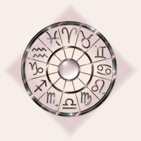 esot�risme: Les douze signes du zodiaque