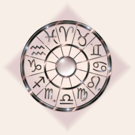 esotericism: The twelve signs of the Zodiac