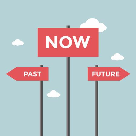 Verkehrsschilder mit den Worten jetzt, Vergangenheit und Zukunft.