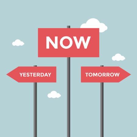 Las señales de tráfico con las palabras ahora, ayer y mañana.
