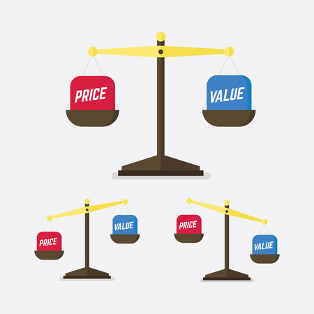 Value and Price balance on the scale.