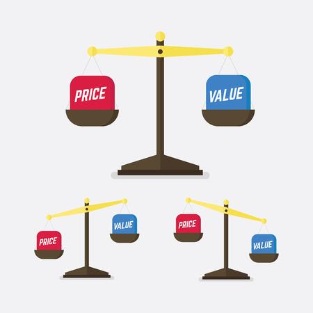 Wert und Preisbilanz auf der Skala.