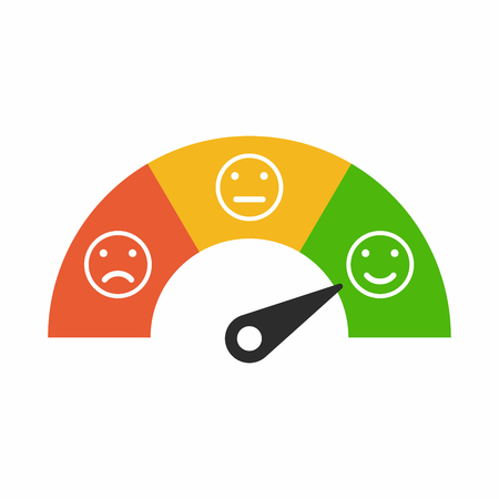 Customer satisfaction meter with different emotions, emotions scale background. Иллюстрация