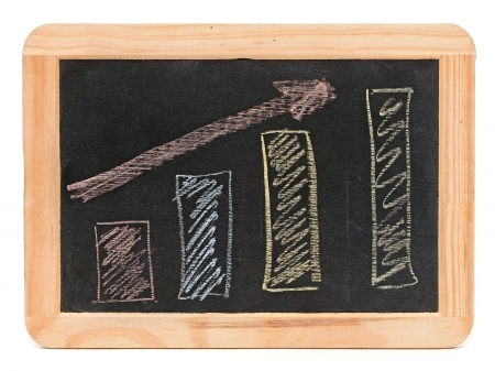 Business graph on a small blackboard photo