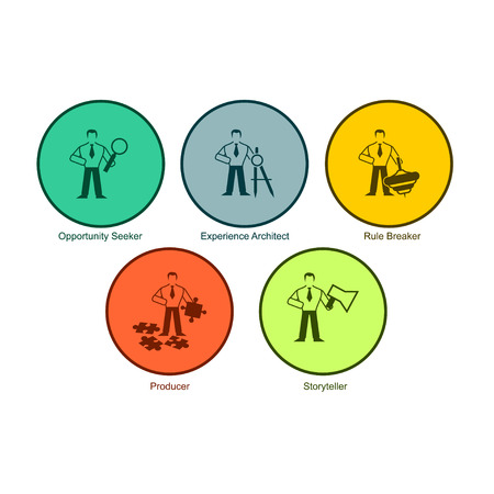 Set of multicolored round buttons are Opportunity Seeker, Experience Architect, Rule Breaker, Producer, Storyteller. Five graphic icons that illustrate the qualities of a leader, manager, superintendent, head, superior et.