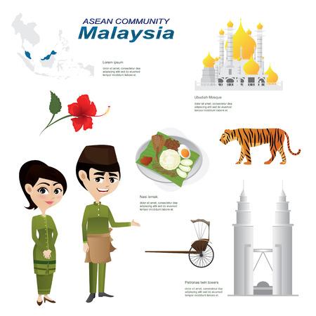 cultura: Ilustración de dibujos animados de infografía comunidad malasia. Utilice para los iconos y infografía. Contener traje tradicional comida y monumento nacional de la flor animal.