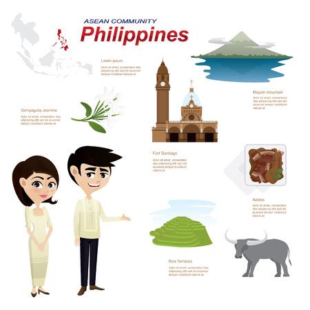 필리핀 커뮤니티의 만화 인포 그래픽의 그림입니다. 인포 그래픽과 아이콘에 사용할 수 있습니다.