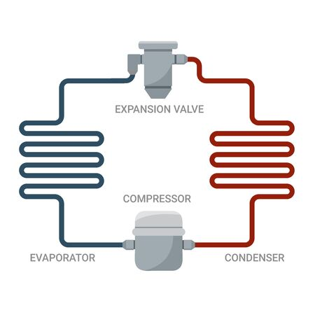 Ideal cycle model for compression cooling