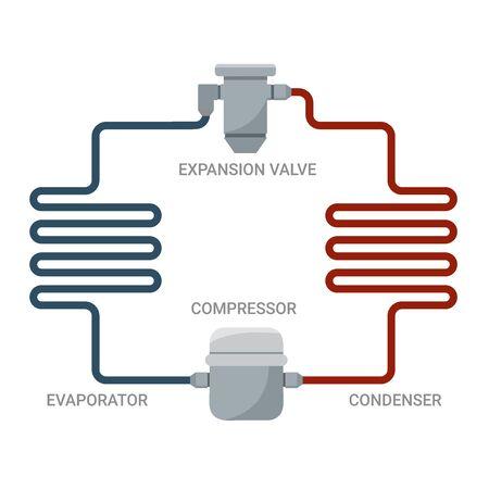 Ideales Zyklusmodell für Kompressionskühlung