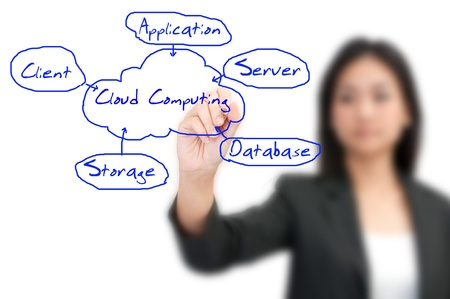 young business woman drawing a cloud computing diagram