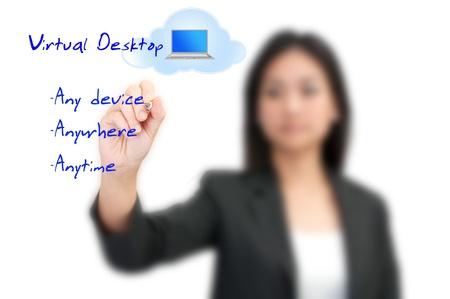 anywhere: Virtual Desktop technology concept Stock Photo