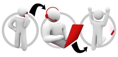 Un schéma d'une aide efficace d'appel dans lequel un client d'un agent des téléphones et le problème est résolu Banque d'images - 4837628
