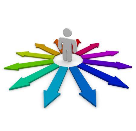 キャリア: どちらを選択する上で苦労している機会を表す多くのカラフルな矢印の中心に立っている男