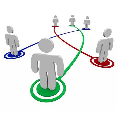 Drie sets van twee mensen verbonden in een netwerk