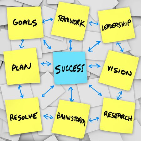 post: Instructions for success in an organization written on sticky notes Stock Photo