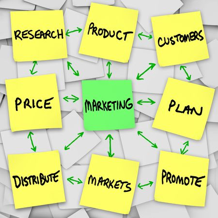 Principles of marketing in a workflow, written and posted on sticky notes photo