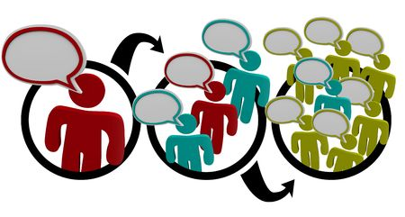 A diagram of a person talking with a speech bubble, then how it spreads to a larger group Banque d'images