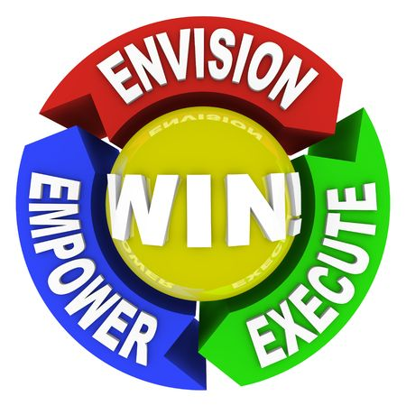 A circle marked Win surrounded by words Envision, Empower and Execute Foto de archivo