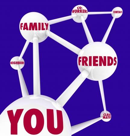 Aantal bollen verbonden elke featuring sociale netwerk verwante woorden zoals U, vrienden, familie en meer