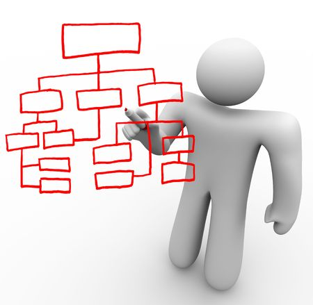 workflow: A person stands before a clear glass board and draws an organizational chart