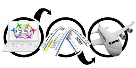 Een diagram van de vlucht e-tickets bestellen op het Internet  Stockfoto - 7407049