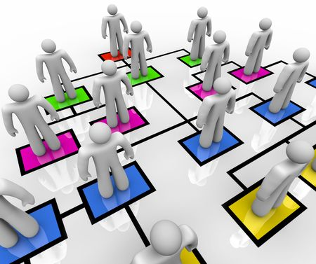 managing: People stand in colored boxes in an organizational chart