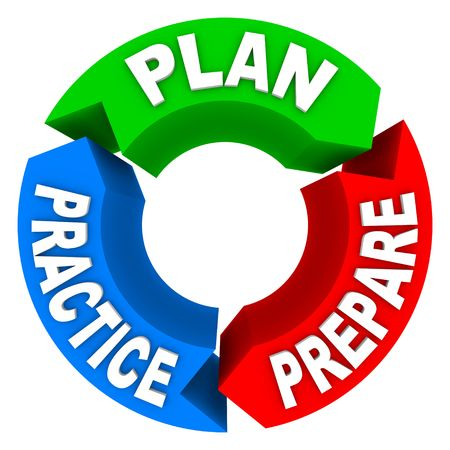 The words Plan Practice and Prepare on a diagram wheel Imagens