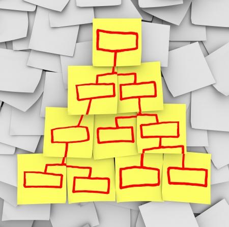 hi�rarchie: Een diagram van een organisatie diagram gemaakt van gele notities  Stockfoto
