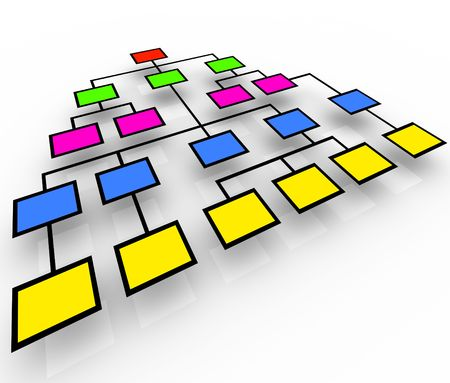 hierarchy: Several colorful boxes in an organization chart Stock Photo