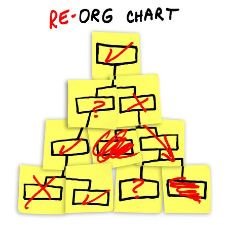 downsizing: A diagram of an organization chart with red downsizing comments written on sticky notes