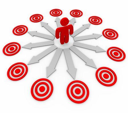 人はいくつかの矢およびターゲットによって象徴されるいくつかの機会を選ばなければなりません。