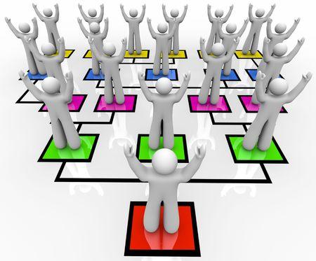 lead: Un leader motiva i suoi lavoratori in un organigramma