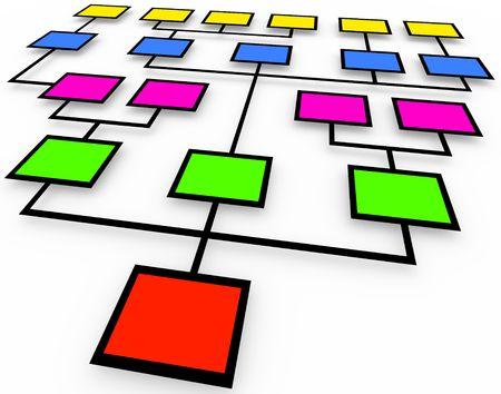 jerarquia: Un organigrama de cuadros de color sobre fondo blanco  Foto de archivo