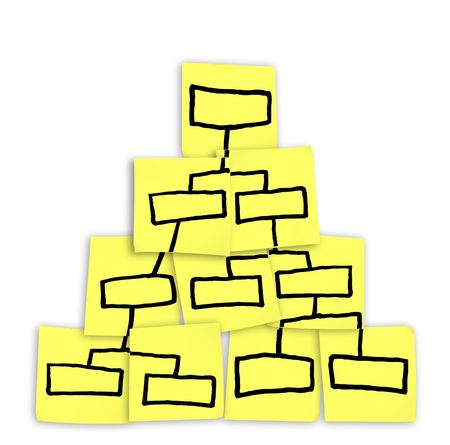 hierarchy: A diagram of an organization chart drawn on sticky notes