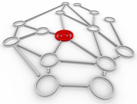 Ein Ziel Bulls-Eye in ein verbundenes Netzwerk von verknüpften Kreisen