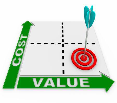 Een kostenwaarde matrix met pijl en doel Stockfoto