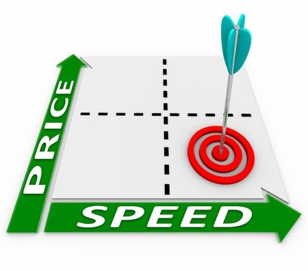 kwadrant: Cheap i szybko zasady dzień na tej macierzy cena prędkości z strzałkę i docelowych