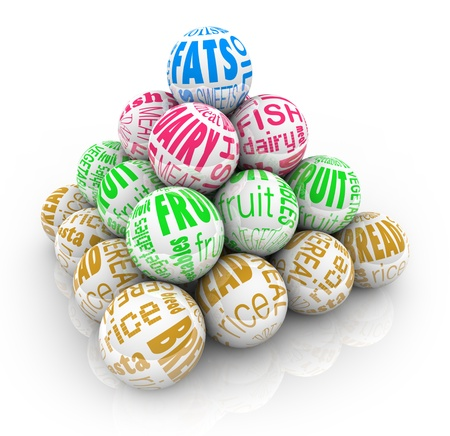 basics: Stacked balls forming a word pyramid consisting of words representing the basic nutritional groups Stock Photo