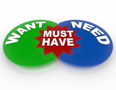 Wants와 Needs가 교차해야하는 원이 표시된 Venn 다이어그램 스톡 콘텐츠