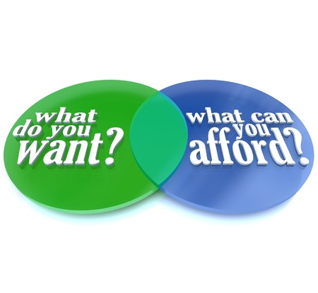 financial questions: A Venn diagram of two intersecting circles, one marked What Do You Want and the other What Can You Afford, symbolizing the tough spending decisions that must be made when keeping within a financial budget Stock Photo