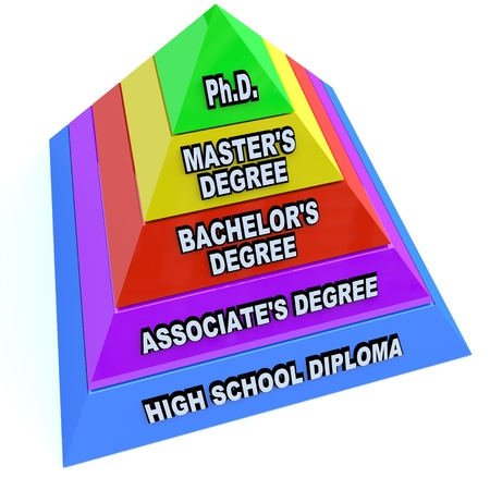 master degree: A pyramid depicting the levels of higher education Stock Photo