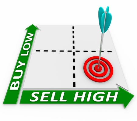 A matrix illustrating the core principle of growing your investments - buying low and selling high Stock Photo
