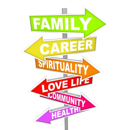 Several colorful arrow street signs with elements of your life pritized -- family, career, spirituality, love life, community and health -- showing the importance of reaching balance Stock Photo - 9631771