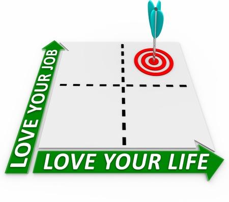 balanza: Equilibrar su carrera y su vida personal por medir y dar prioridad a lo que es importante con esta matriz con flecha y destino